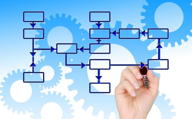 提案書を作り始める前に情報を整理